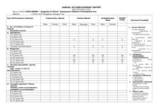 FINAL DATA of ANNUAL ACCOMPLISHMENT  April 2010-April 2011.doc