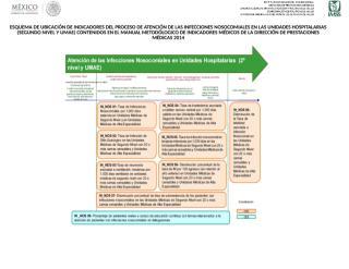 CUEP Infecciones Nosocomiales abril 16.xlsx