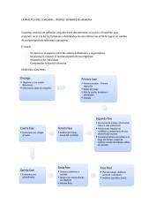 Dirección de personas - Coaching - Rudolf Schwarz.docx