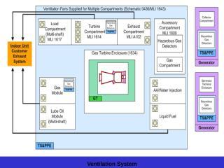 VentSystem_040207[1].ppt