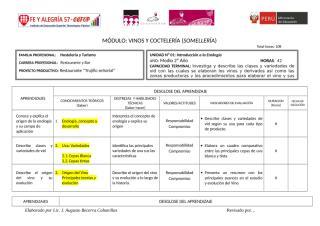 Desglose Somellería AHR IV Ciclo.doc