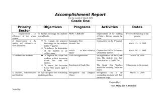 Accomplishment Report.doc